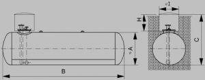 Емкости для СУГ. Подземная емкость 2,7 м3